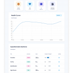 Frenalytics Introduces Upgraded Session Dashboard