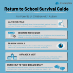 Returning To the Classroom Calls for Shifts in Routines: How to Best Support Your Child with Autism During this Time of Change